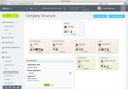 company_structure_sm
